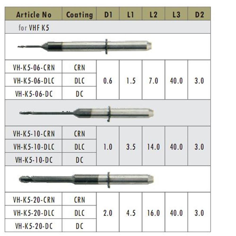 VHF burs-6